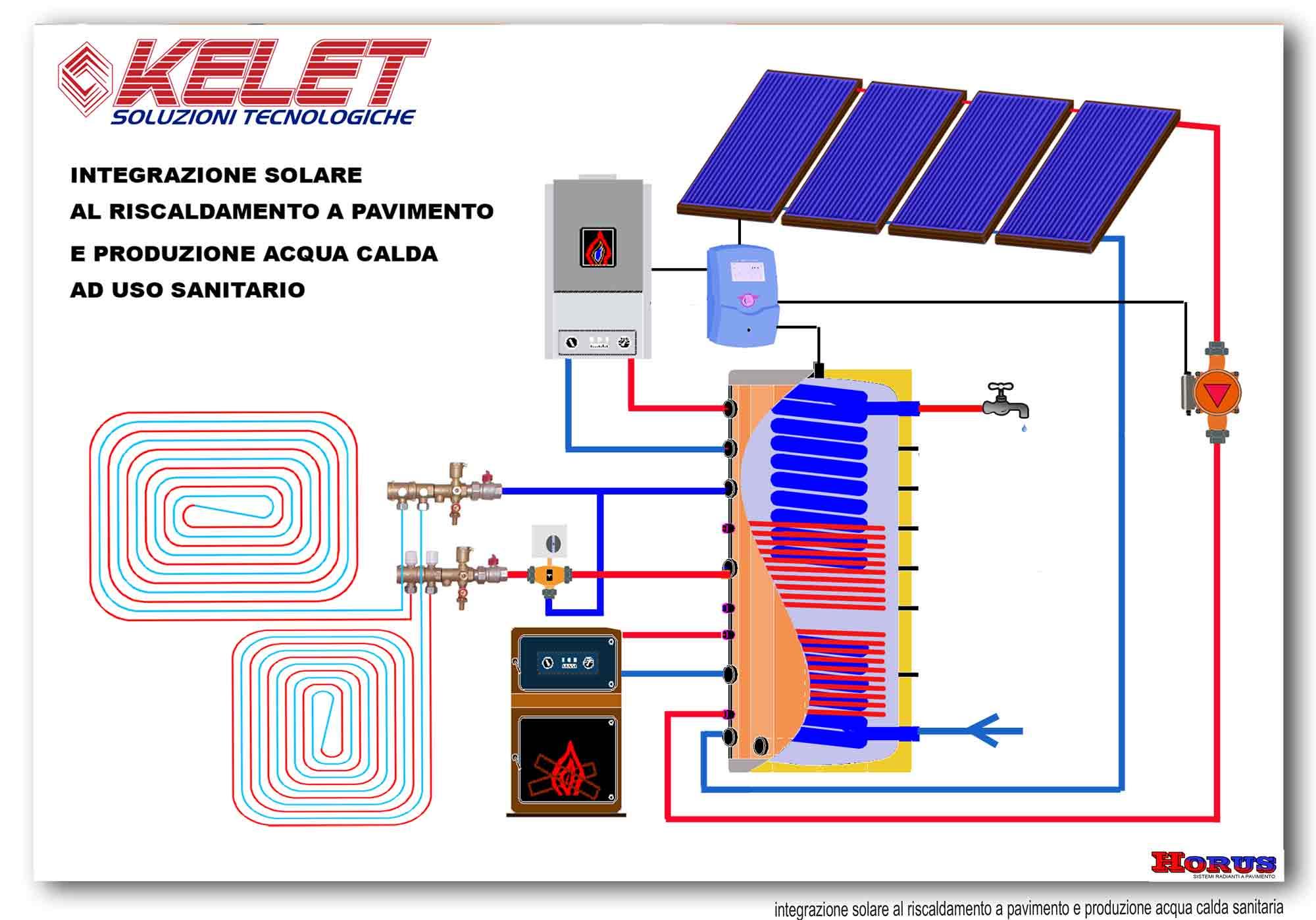 Pannelli solari casa solare termico riscaldamento a pavimento for Pex sistema di riscaldamento ad acqua calda
