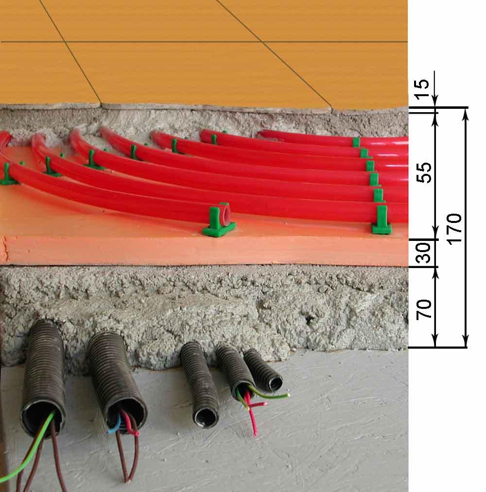 Kelet stratigrafia - Posa piastrelle su pavimento radiante ...